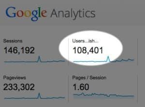 Google Analytics Unique Visitors